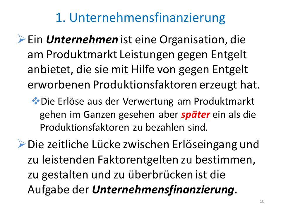 1. Unternehmensfinanzierung