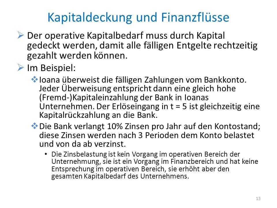 Kapitaldeckung und Finanzflüsse