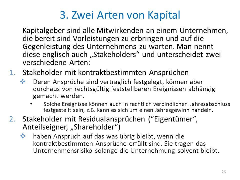 3. Zwei Arten von Kapital