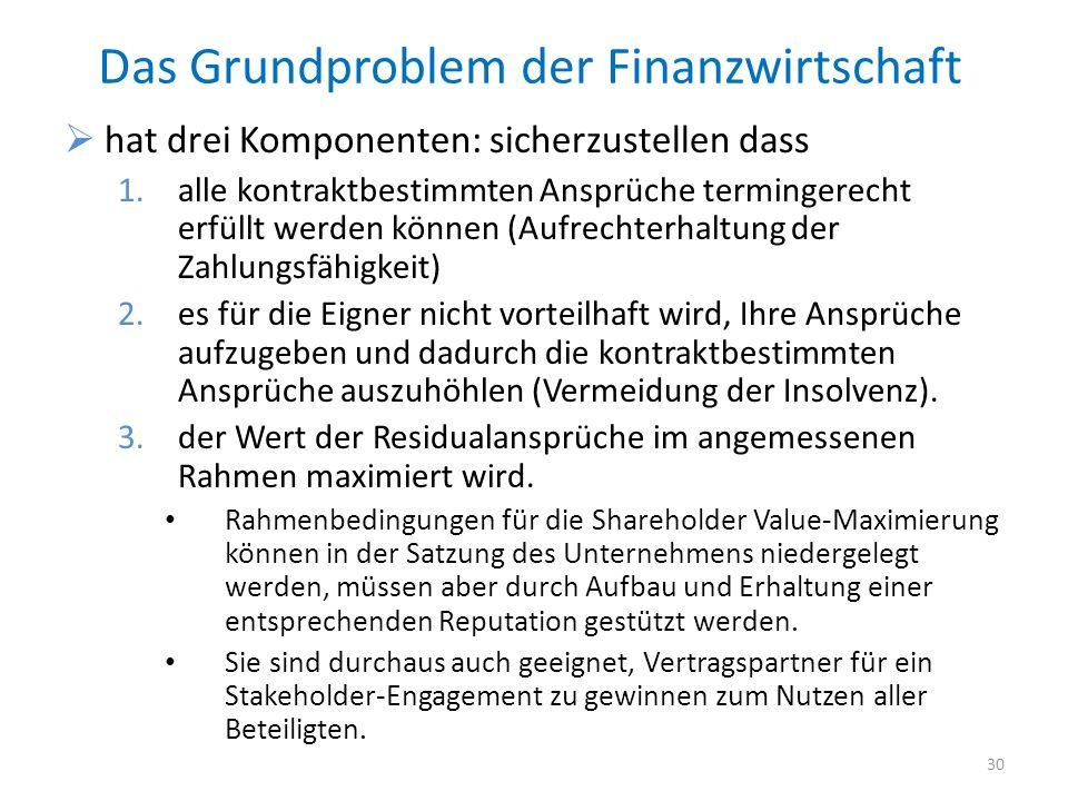 Das Grundproblem der Finanzwirtschaft