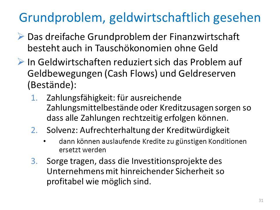 Grundproblem, geldwirtschaftlich gesehen