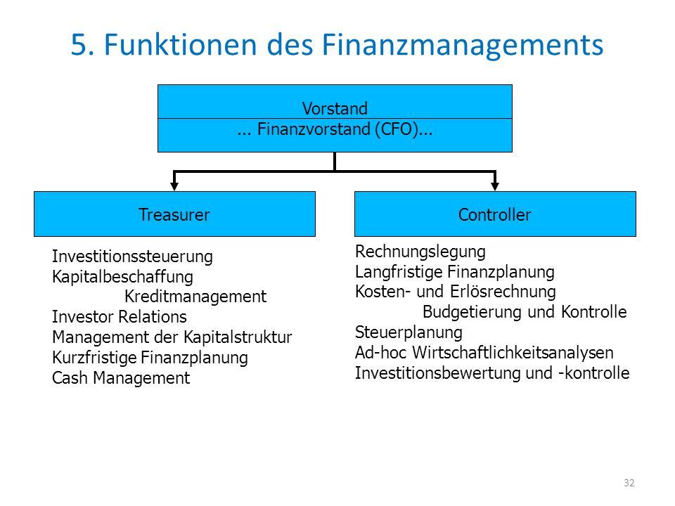 5. Funktionen des Finanzmanagements
