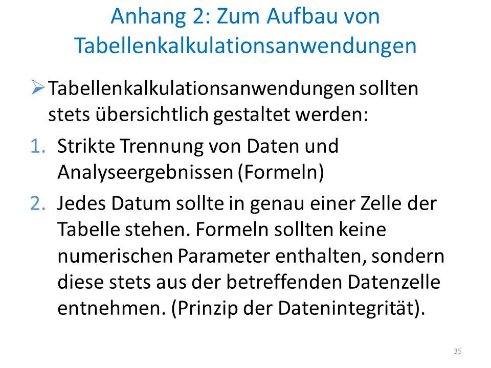 Anhang 2: Zum Aufbau von Tabellenkalkulationsanwendungen