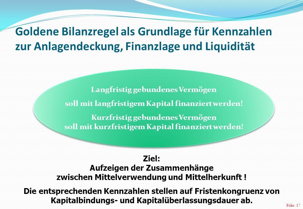 Goldene Bilanzregel als Grundlage für Kennzahlen zur Anlagendeckung, Finanzlage und Liquidität