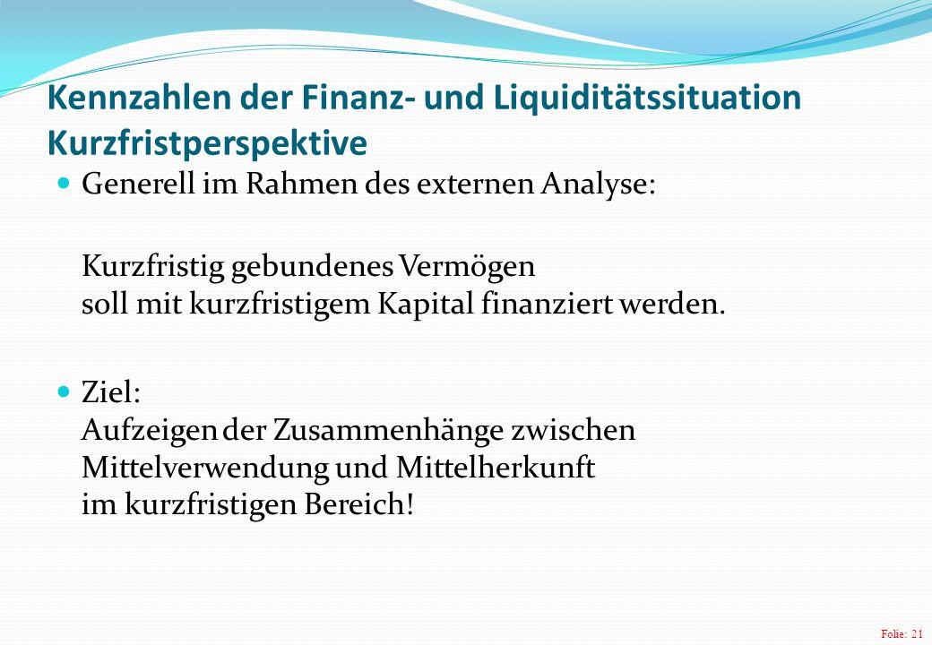 Kennzahlen der Finanz- und Liquiditätssituation Kurzfristperspektive