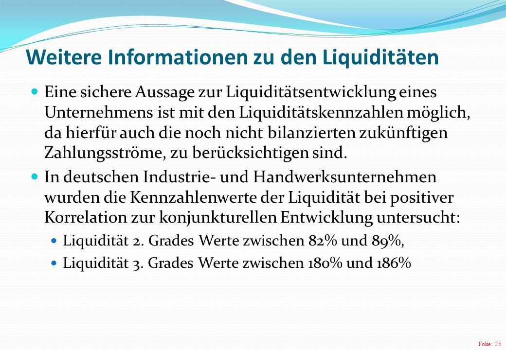 Weitere Informationen zu den Liquiditäten