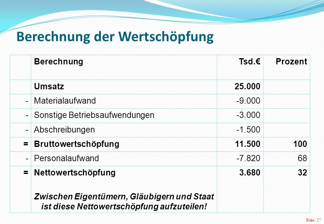 Accounting kennzahlen a statische basisanalyse ii ppt for Berechnung windlast beispiel