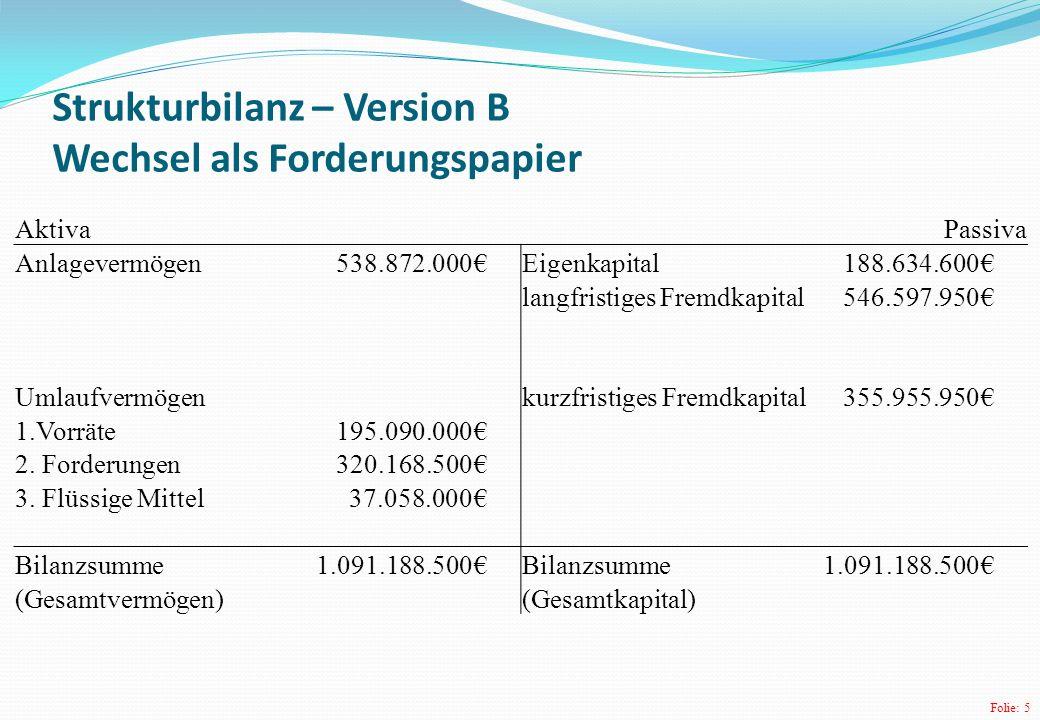 Strukturbilanz – Version B Wechsel als Forderungspapier