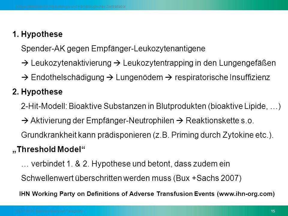 Hypothese Spender-AK gegen Empfänger-Leukozytenantigene  Leukozytenaktivierung  Leukozytentrapping in den Lungengefäßen  Endothelschädigung  Lungenödem  respiratorische Insuffizienz
