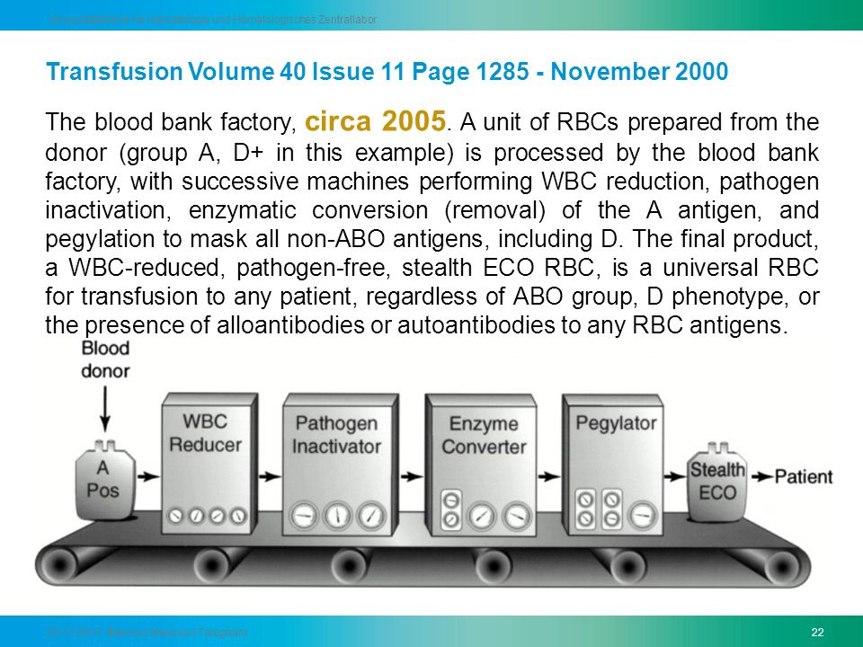Transfusion Volume 40 Issue 11 Page 1285 - November 2000