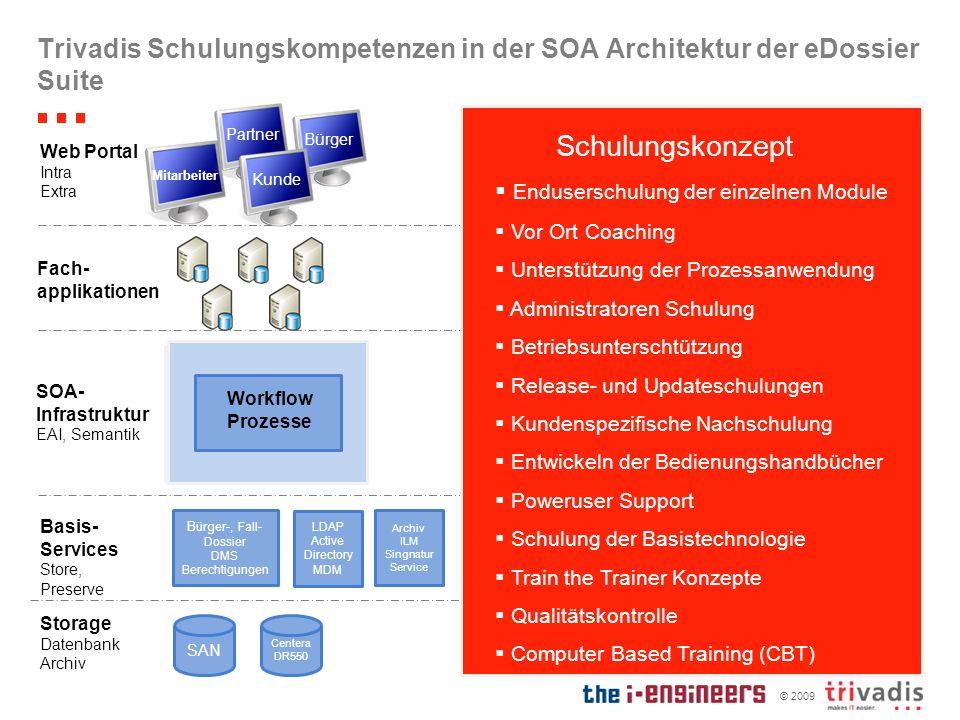 LDAP Active DirectoryMDM