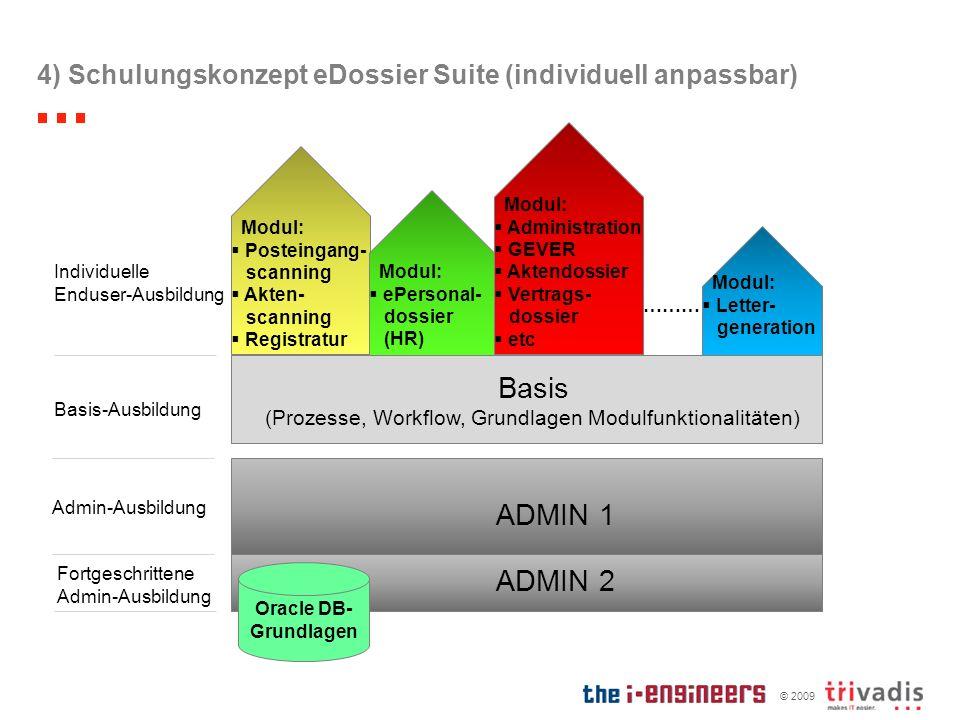 4) Schulungskonzept eDossier Suite (individuell anpassbar)