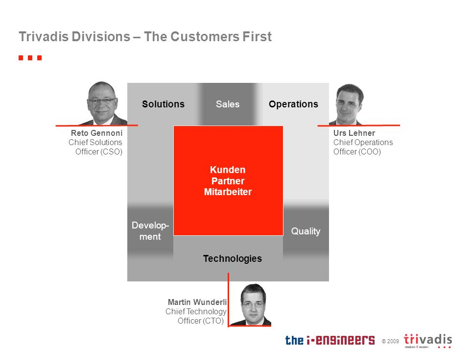 Trivadis Divisions – The Customers First