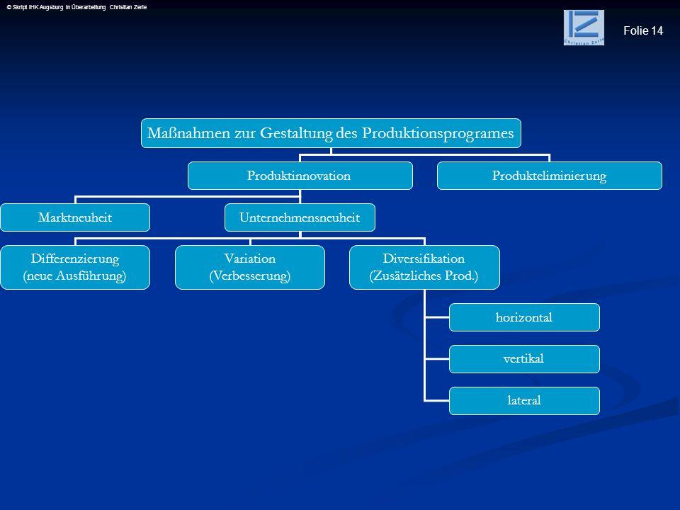Maßnahmen zur Gestaltung des Produktionsprogrames