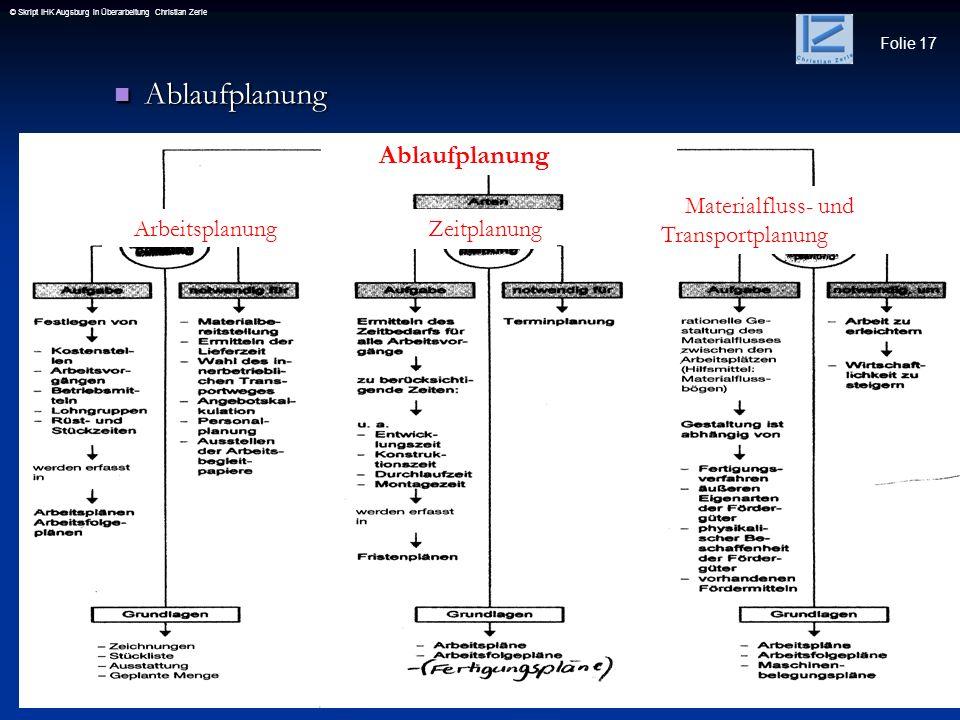 Ablaufplanung Ablaufplanung Materialfluss- und Transportplanung