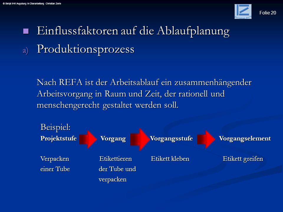 Einflussfaktoren auf die Ablaufplanung Produktionsprozess