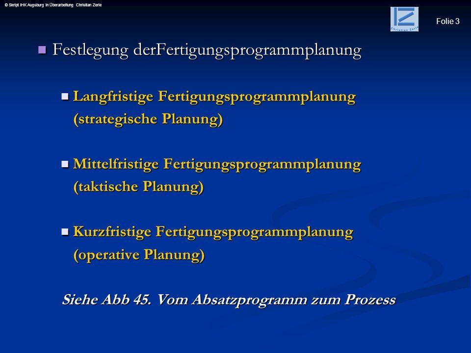 Festlegung derFertigungsprogrammplanung