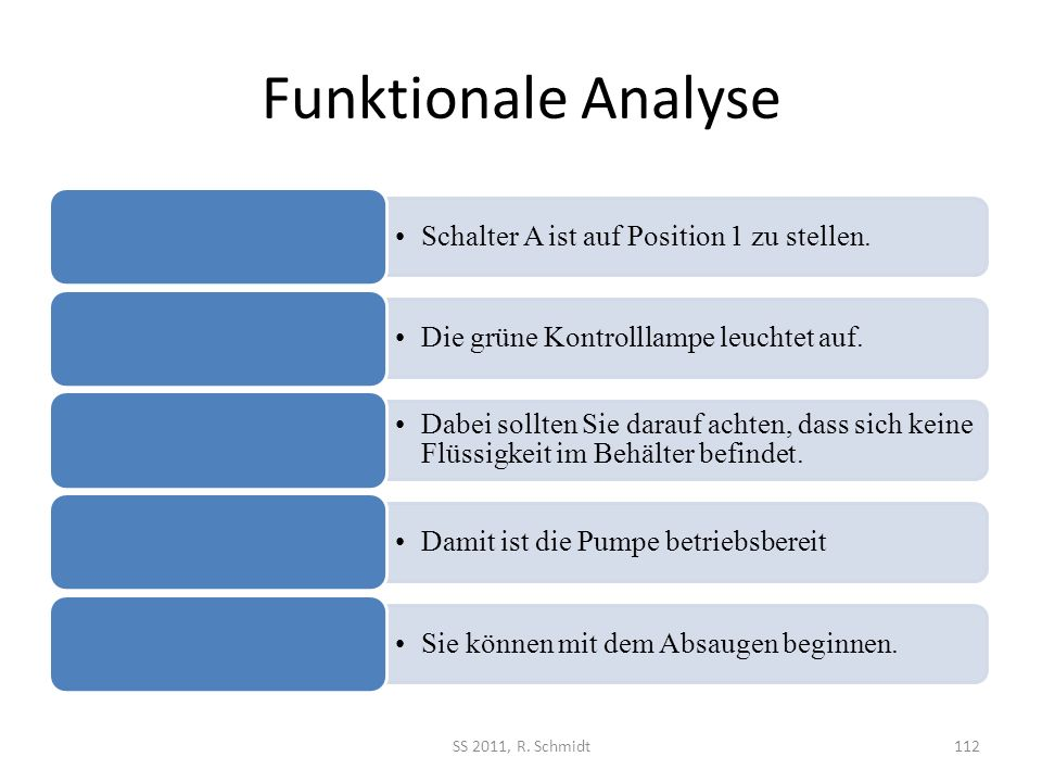 Funktionale Analyse SS 2011, R. Schmidt