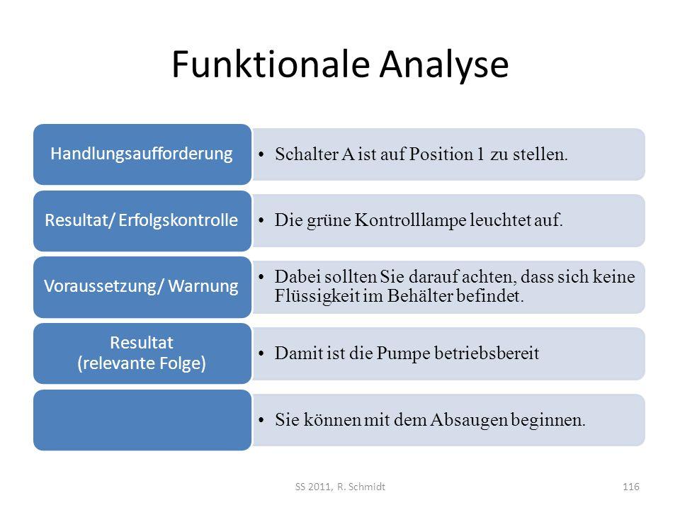 Funktionale Analyse SS 2011, R. Schmidt Handlungsaufforderung