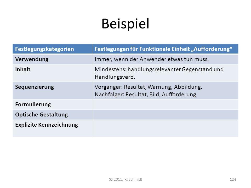 Beispiel Festlegungskategorien