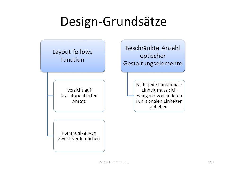 Design-Grundsätze Beschränkte Anzahl optischer Gestaltungselemente