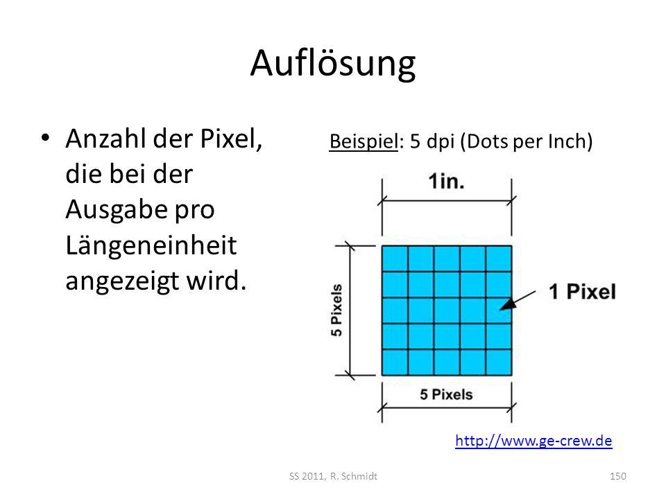Auflösung Anzahl der Pixel, die bei der Ausgabe pro Längeneinheit angezeigt wird. Beispiel: 5 dpi (Dots per Inch)
