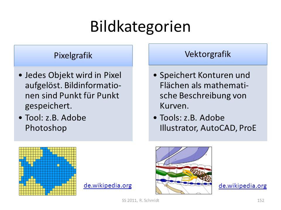 Bildkategorien Pixelgrafik