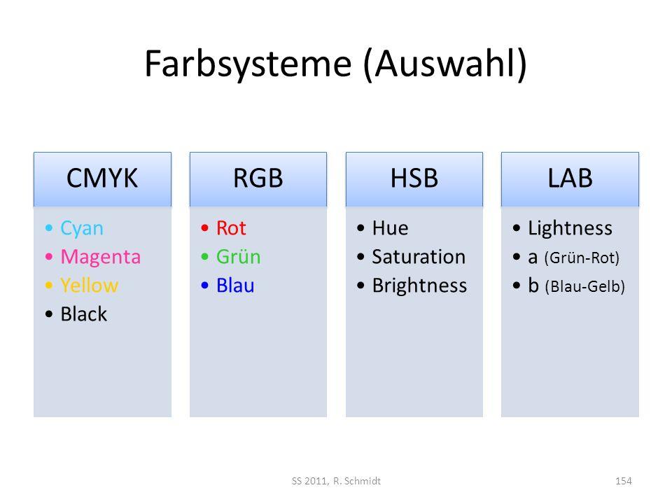 Farbsysteme (Auswahl)