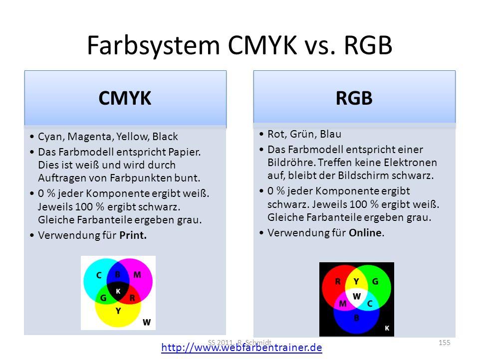 Farbsystem CMYK vs. RGB CMYK RGB Cyan, Magenta, Yellow, Black