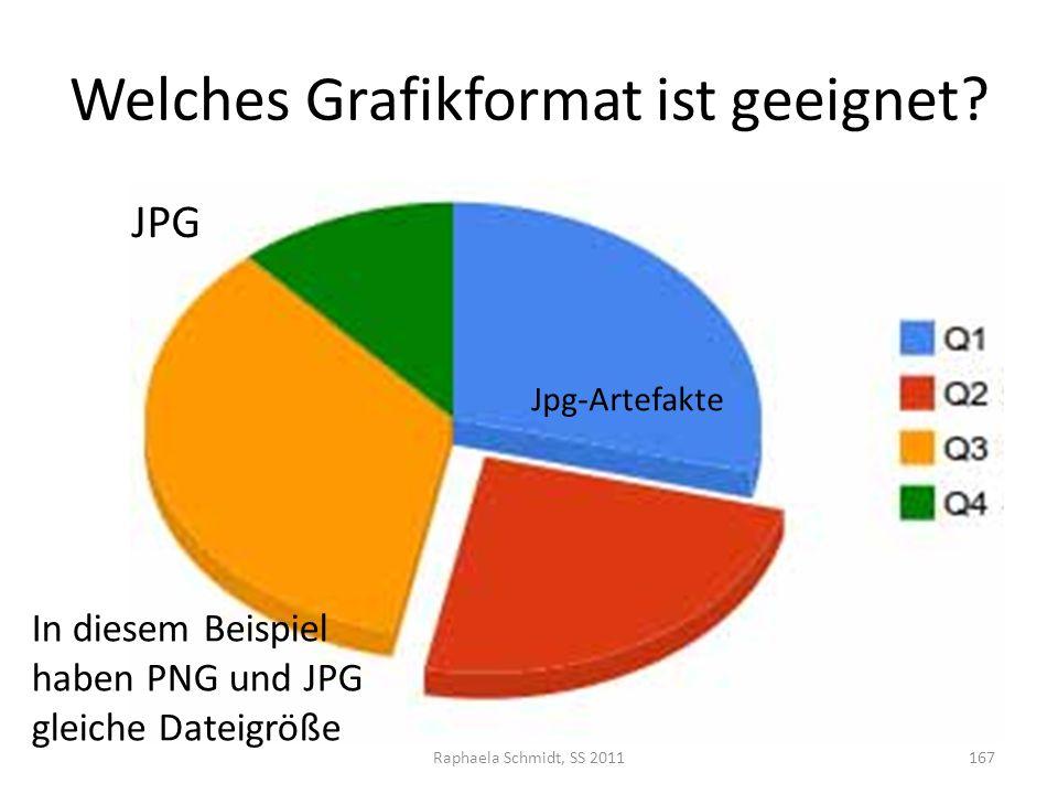 Welches Grafikformat ist geeignet