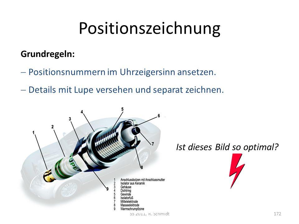 Positionszeichnung Grundregeln: