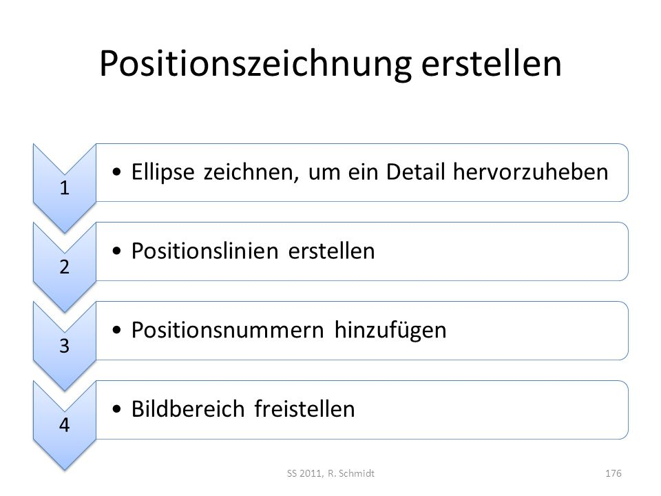 Positionszeichnung erstellen
