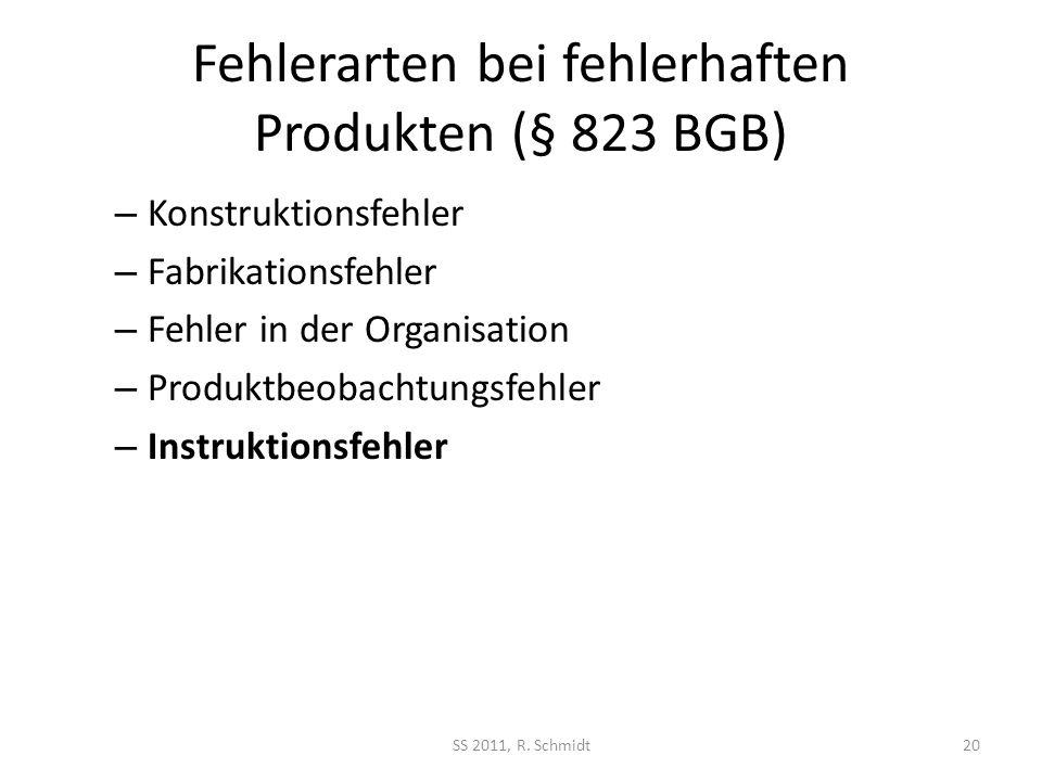 Fehlerarten bei fehlerhaften Produkten (§ 823 BGB)