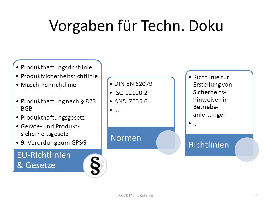Vorgaben für Techn. Doku