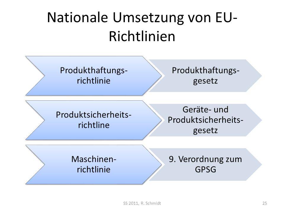 Nationale Umsetzung von EU-Richtlinien