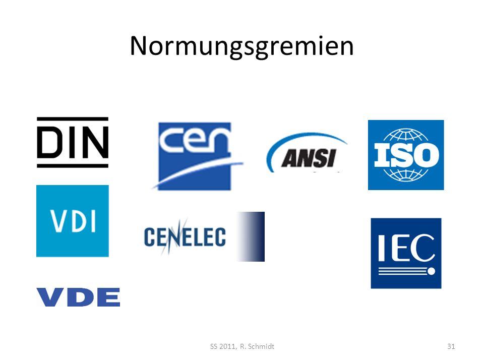 Normungsgremien DIN: Deutsches Institut für Normung