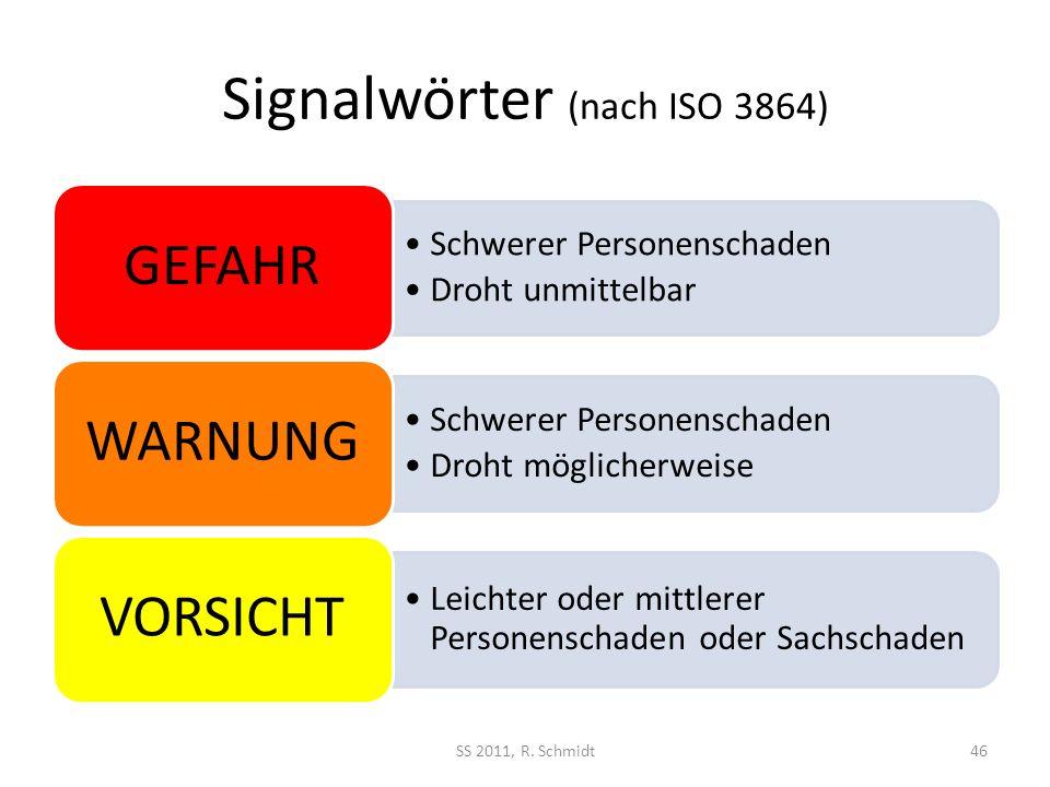Signalwörter (nach ISO 3864)