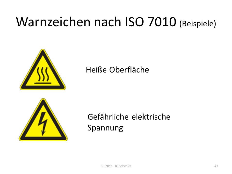 Warnzeichen nach ISO 7010 (Beispiele)