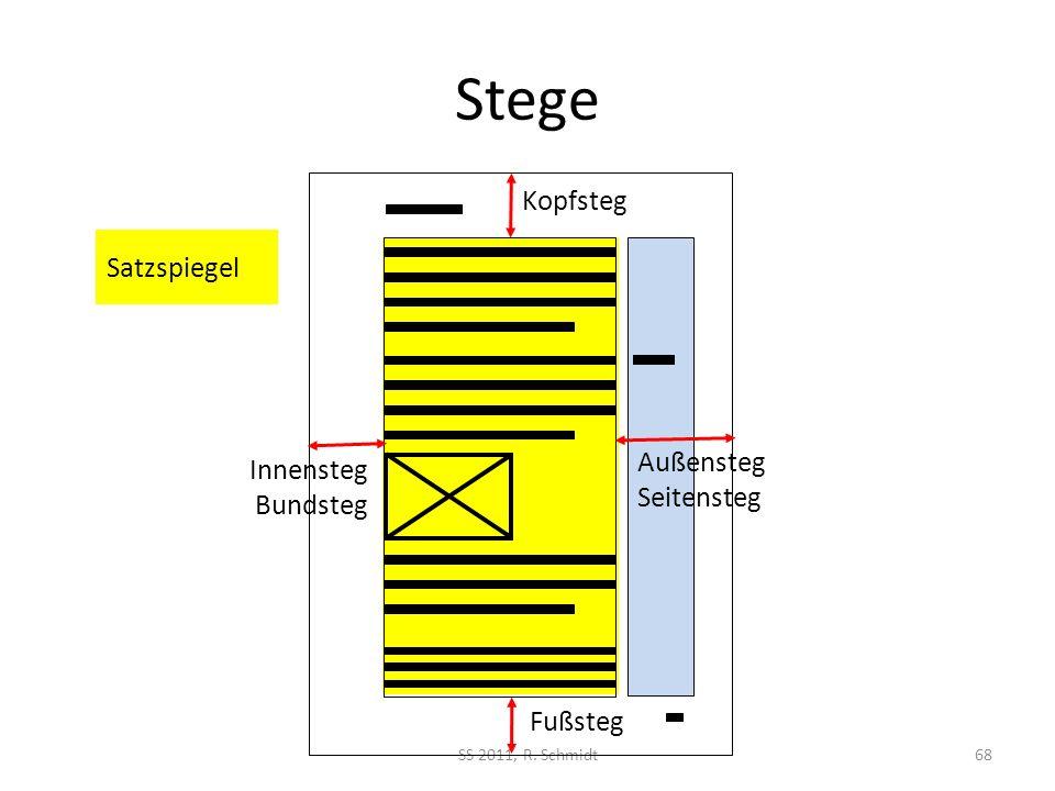 Stege Kopfsteg Satzspiegel Außensteg Seitensteg Innensteg Bundsteg