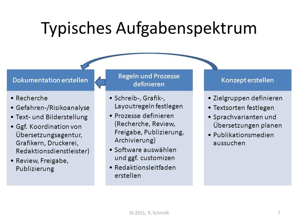 Typisches Aufgabenspektrum