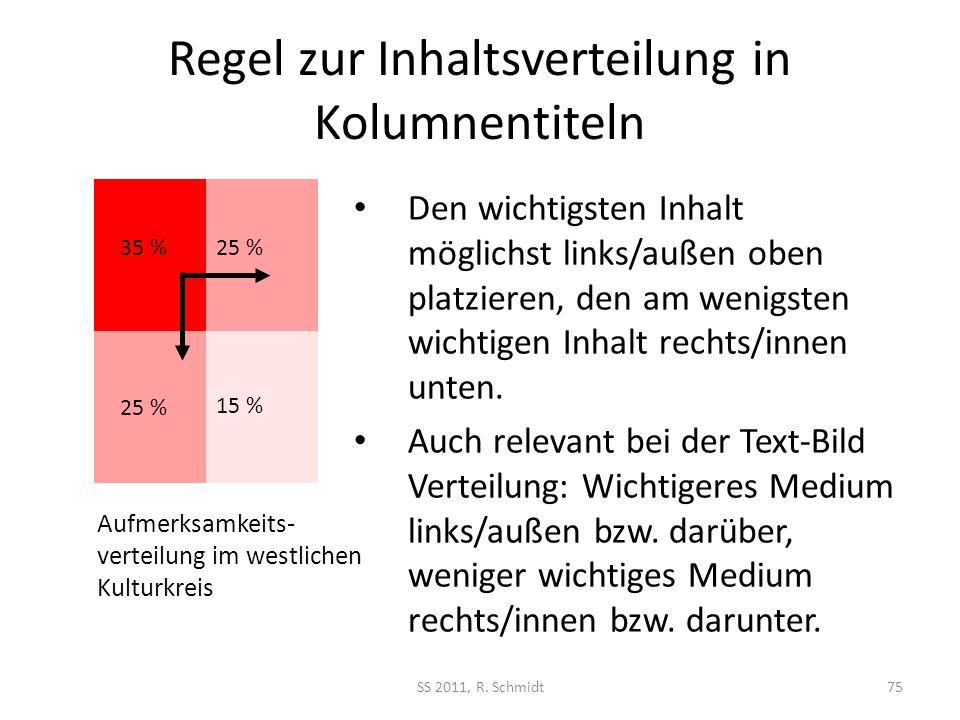 Regel zur Inhaltsverteilung in Kolumnentiteln