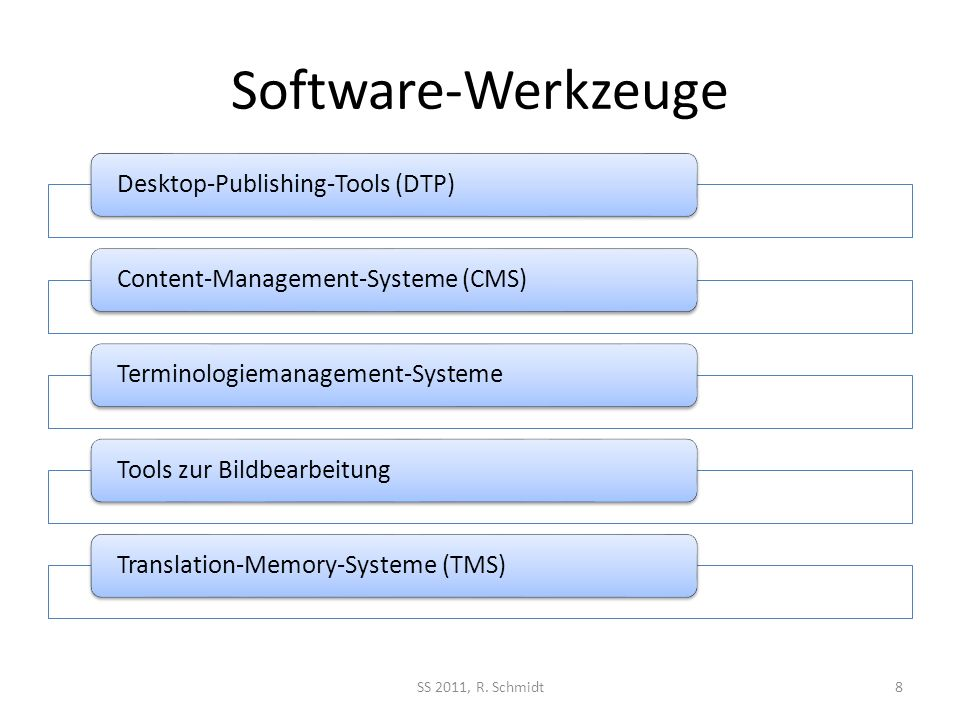 Software-Werkzeuge Desktop-Publishing-Tools (DTP)