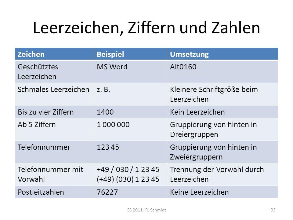 Leerzeichen, Ziffern und Zahlen