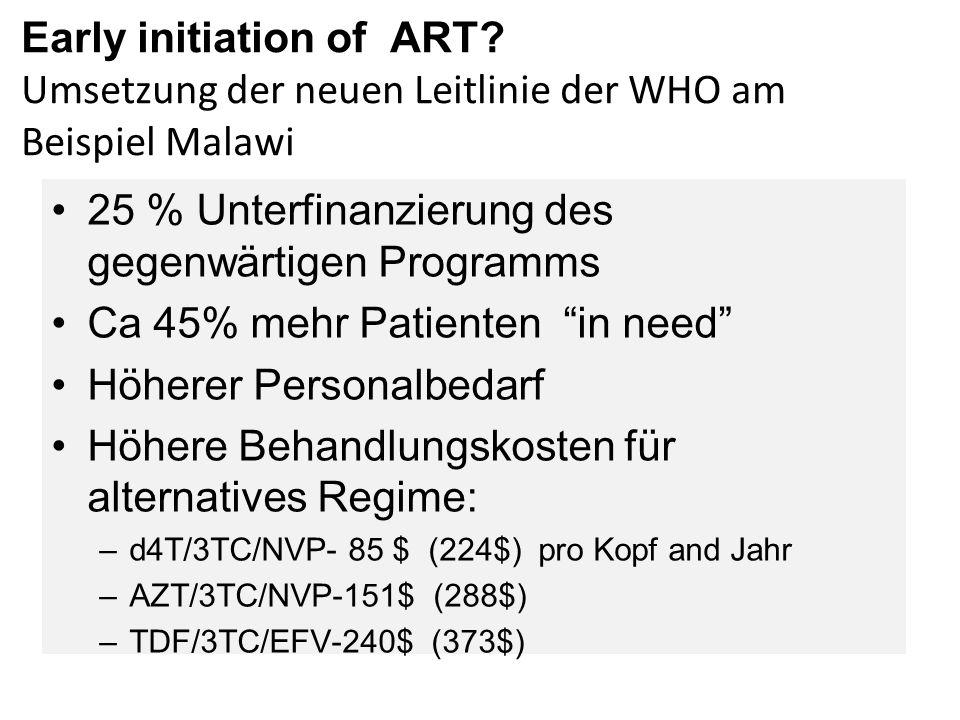 25 % Unterfinanzierung des gegenwärtigen Programms