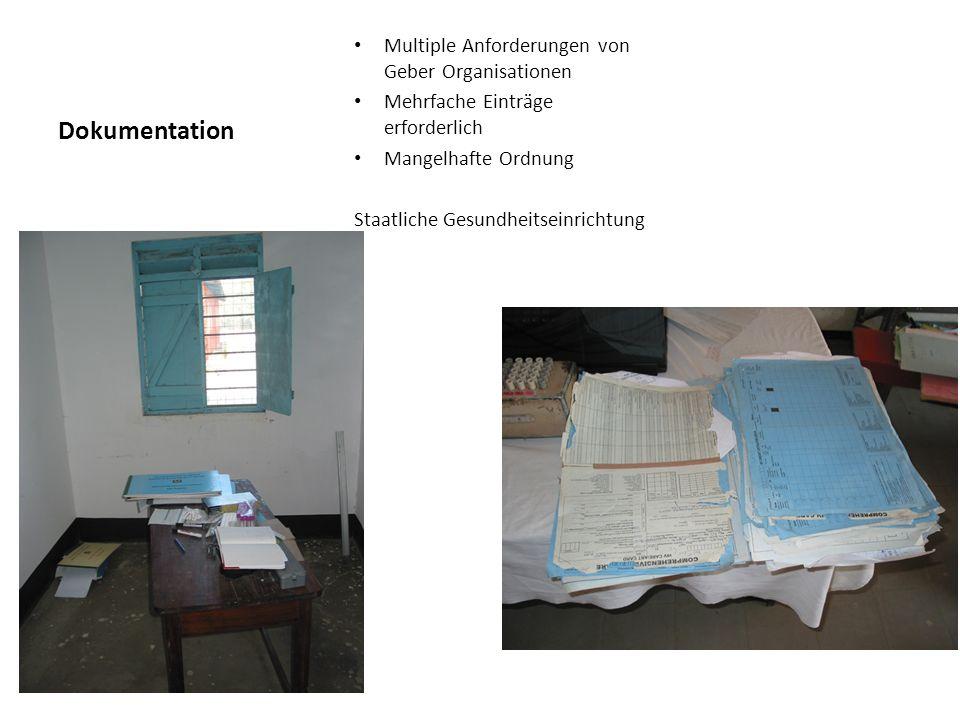 Dokumentation Multiple Anforderungen von Geber Organisationen