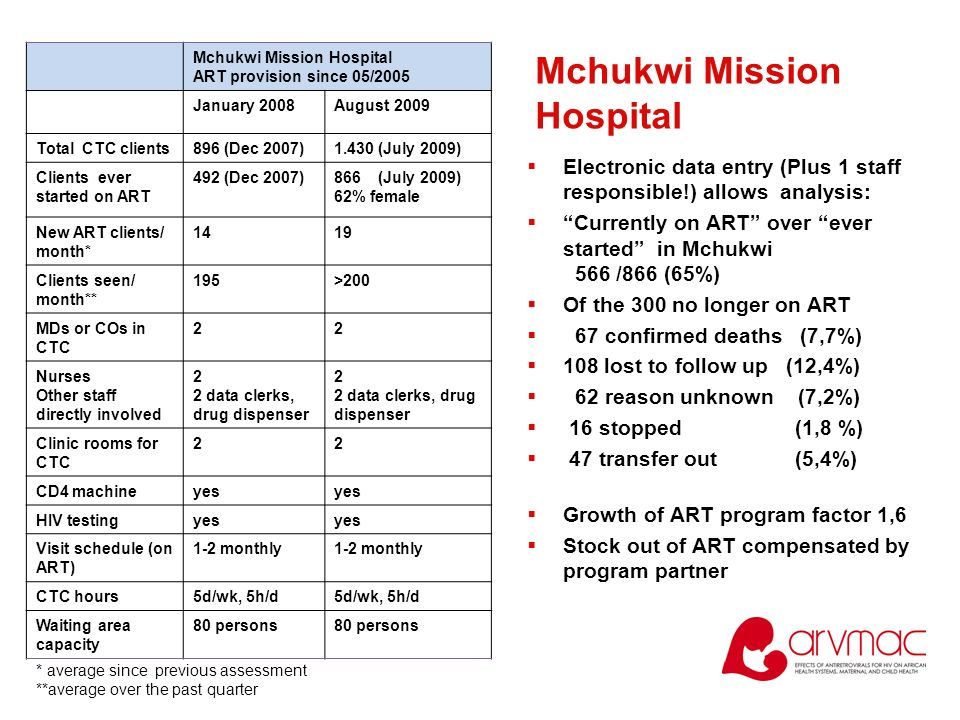 Mchukwi Mission Hospital