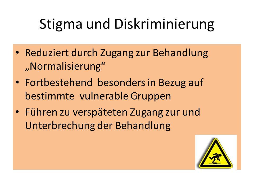 Stigma und Diskriminierung