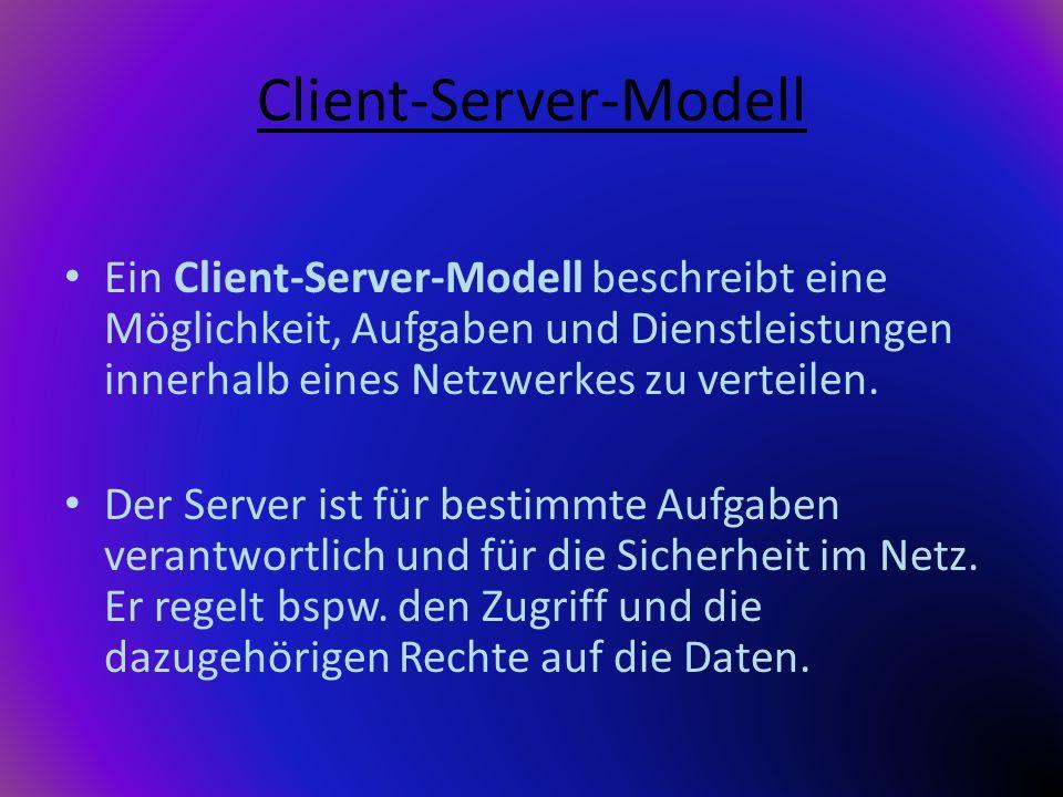 Client-Server-Modell