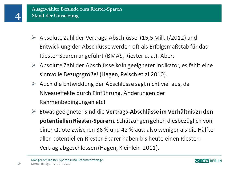4 Ausgewählte Befunde zum Riester-Sparen. Stand der Umsetzung.