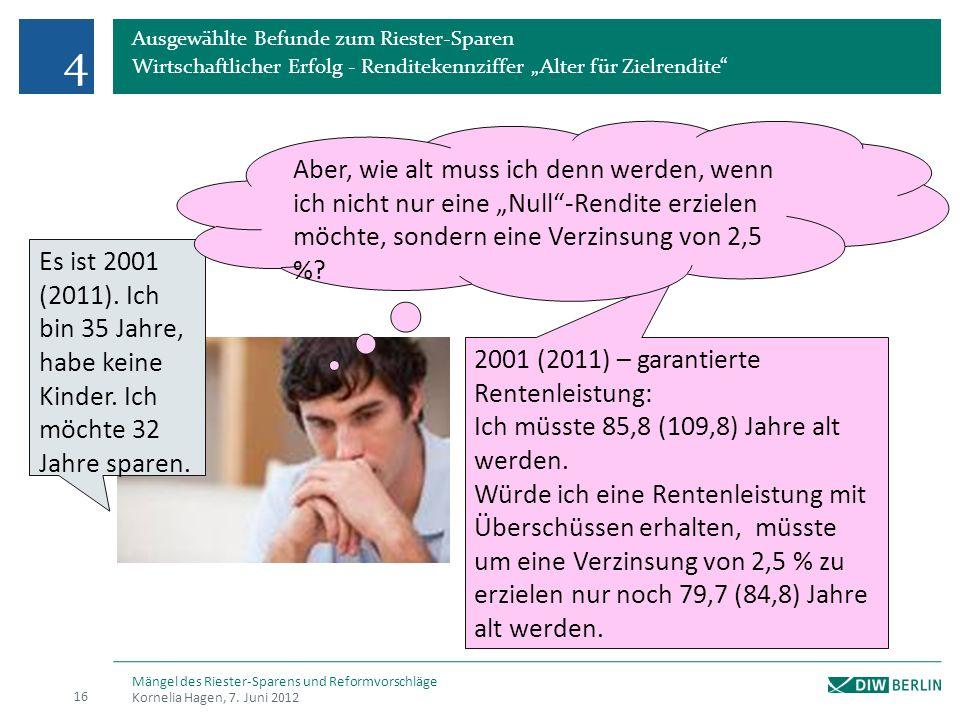 """4 Ausgewählte Befunde zum Riester-Sparen. Wirtschaftlicher Erfolg - Renditekennziffer """"Alter für Zielrendite"""